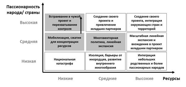 Стратегия Белоруссии