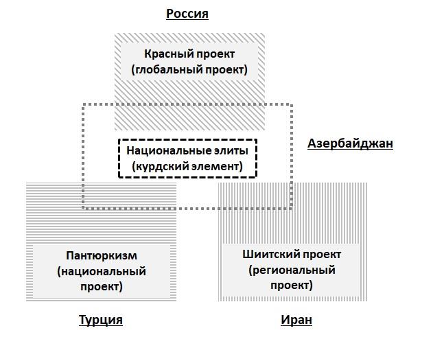 Система психоисторических смыслов Азербайджана