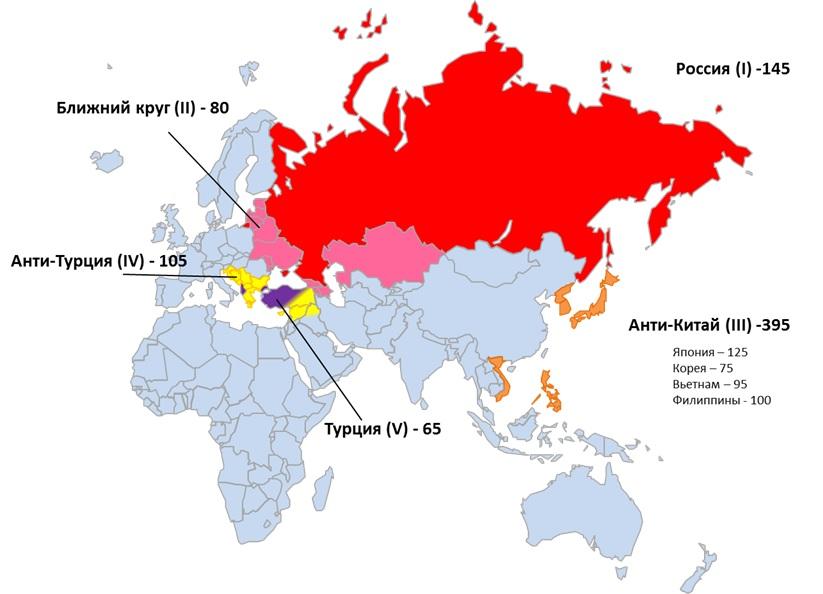 Формирование экономической зоны России