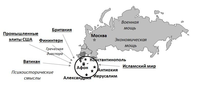 Структура Православного проекта